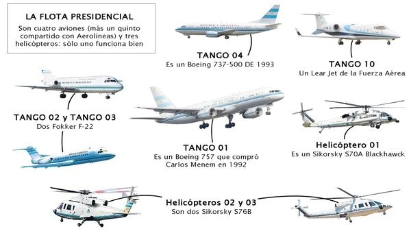 La flota presidencial de la República Argentina, en una infografía de Infobae.