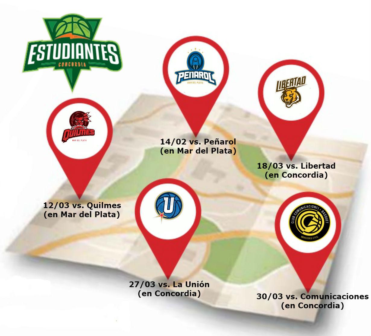Los 5 juegos que vienen para Estudiantes Concordia (fuente: El Entre Ríos).