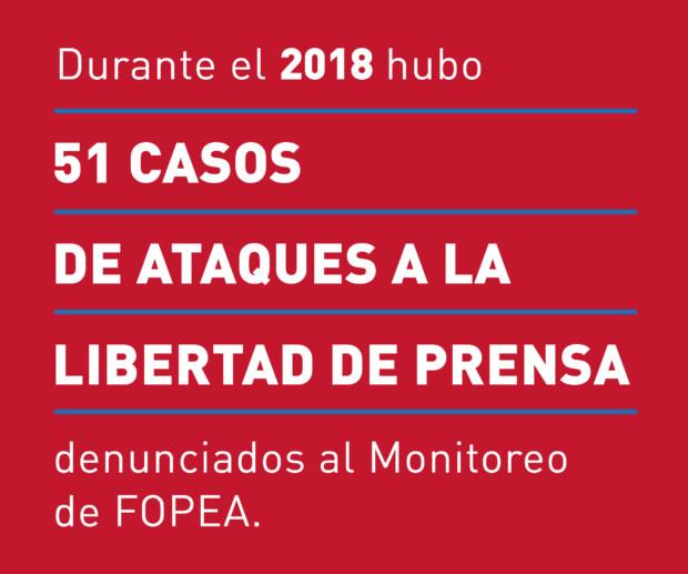 Ahí está el resúmen de casos registrados y denunciados por FOPEA en 2018.