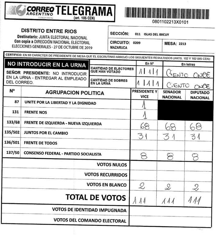 El telegrama con los resultados provisorios de la mesa del Circuito Mazaruca subida a la página oficial resultados2019.gob.ar