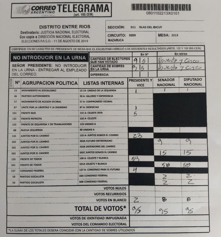 El telegrama con los resultados de la votación en la mesa del Circuito Mazaruca en las PASO.