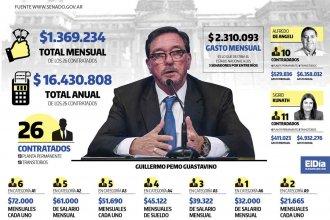 """Los millonarios gastos de Guastavino: Dijo que sus contratados """"no pasan de 10"""" pero los datos oficiales casi triplican la cifra"""