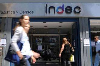INDEC: La actividad económica cayó 3,5% y el desempleo aumentó al 9%