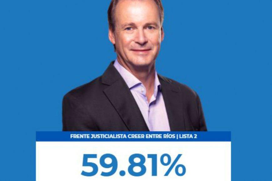 Datos con el 54% de los votos escrutados.