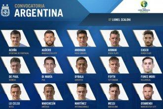 El entrerriano pasó la prueba y quedó entre los 23 elegidos para disputar la Copa América