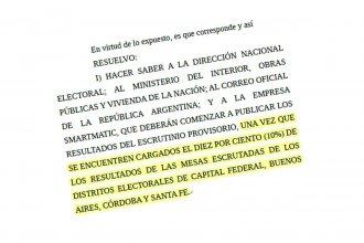 ¿Cuál es el límite que estableció la Justicia Electoral para la difusión de los datos del escrutinio?