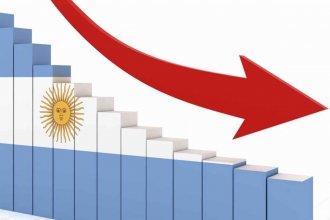 La actividad económica cayó 20,6% interanual en mayo, según el INDEC