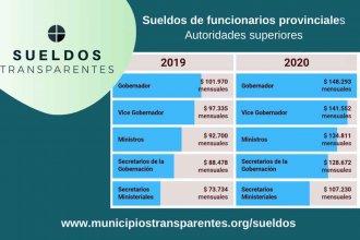 Los sueldos de los funcionarios de Entre Ríos crecen un 50% para 2020