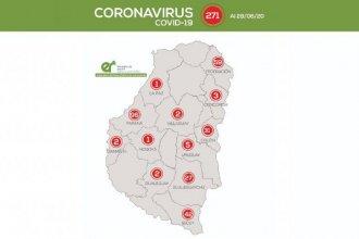 Entre Ríos llegó a los 271 casos de coronavirus: la situación de cada departamento