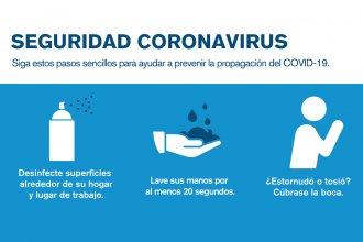 Entre Ríos sumó 173 nuevos casos este viernes y superó los 6 mil contagios