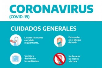Entre Ríos registró más de 200 casos de coronavirus: Colón, segundo departamento con más positivos