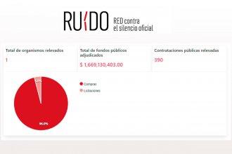"""El barbijo """"más caro"""" y el """"más barato"""". Entre Ríos, una de las 4 """"más transparentes"""", según la ONG RUIDO"""