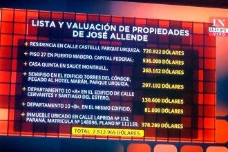El escándalo del enriquecimiento ilícito de José Allende llegó a la TV nacional