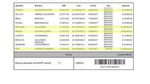 Contribuciones: La lista de Benedetti reunió $ 2 millones para las PASO